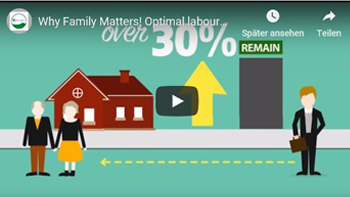 Video Why Family Matters