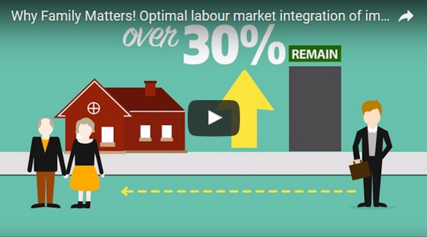 Bild Film Why Family Matter Optimal labour market integration
