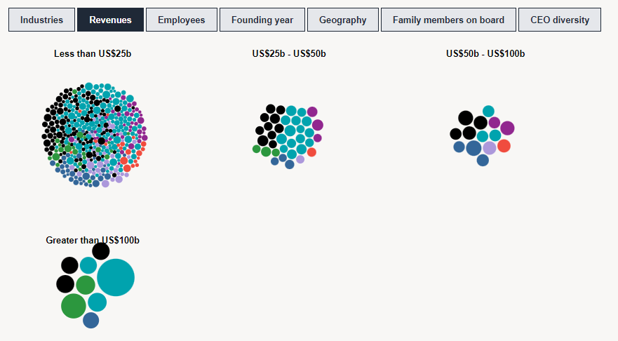 Global Family Business Index